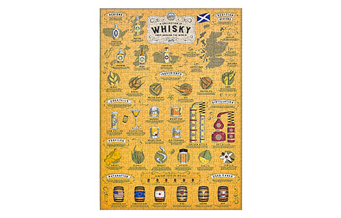 Ridley's Whiskey Lover's 500 Piece Jigsaw Puzzle - Sold Out